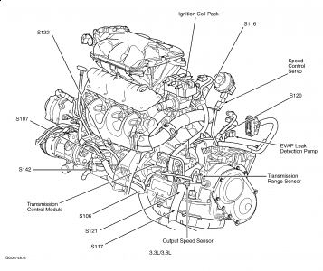 Chrysler Town And Country 2002 Chrysler Town And Country Location Of The Speed Sensor