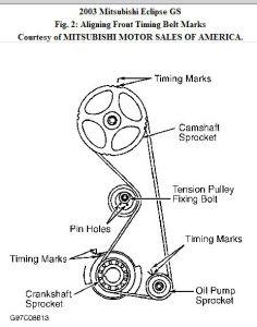 2003 galant engine diagram timing belt service manual 2003 mitsubishi eclipse timing chain