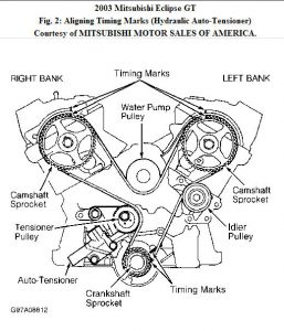 2001 Mitsubishi Montero Sport Engine Diagram further Wiring Harness For 2003 Mitsubishi Eclipse in addition 2003 Lincoln Navigator Fuse Box furthermore 7z2f7 Toyota Pickup Sr5 A C Low Pressure Cut Off Switch in addition 2009 Nissan Altima Qr25de Engine  partment Diagram. on 2000 mitsubishi eclipse wiring diagram