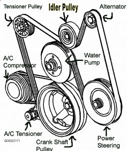 1995 Gmc Yukon Wiring Diagram on 2006 silverado knock sensor