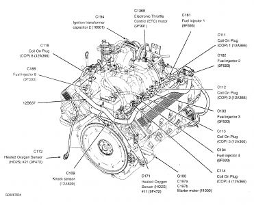 2004 ford 4 6l engine diagram 2004 ford f150 location of the temperature sender 1998 ford 4 6l engine diagram