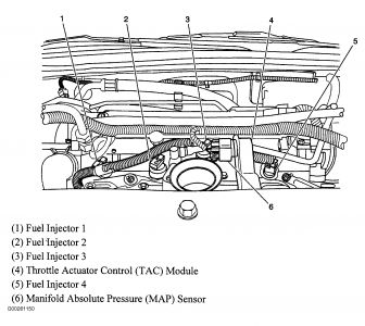 Chevy Malibu 2 4 Engine Diagram | Wiring Diagram on