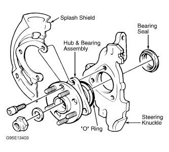 2005 buick terraza transmission problems wiring diagram for car 2005 buick terraza steering