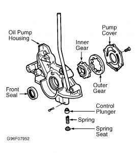 http://www.2carpros.com/forum/automotive_pictures/188069_2000protegelx16oilpump_1.jpg