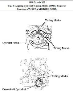 Car Wiring Diagram Block Safety Locks as well Mazda B5 Engine Diagram moreover 94 F150 Tail Light Wiring Diagram also Need 97 Mazda 626 Vacuum Diagram 23560 likewise 1999 Honda Front Suspension Diagram. on 1989 mazda 323 wiring diagram