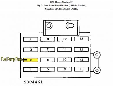 188069_90Shadowfuseblock_1 1992 dodge shadow fuse box wiring diagrams Relay Switch Wiring Diagram at et-consult.org