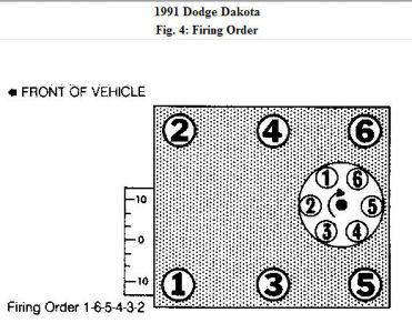 Dakotafiringorder on 1991 Dodge Dakota 5 2