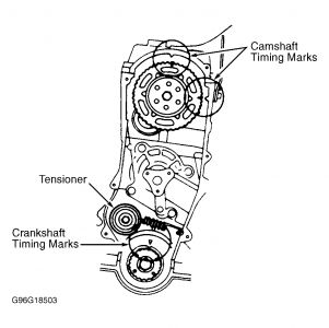 1991 ford festiva timing belt  diagram   engine mechanical