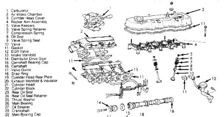1991 camry engine diagram 1991 toyota pickup head gasket: what all do i need to to ... 1999 camry engine diagram