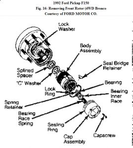 1992 Ford F150 Replace Front Rotor Is There A Diagram Or Good. Ford. 2002 Ford F 150 Front Hub Diagram At Scoala.co