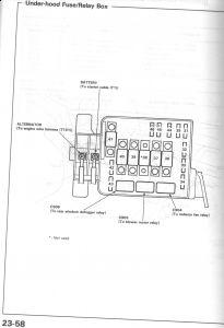 1996 honda civic fuse diagram 2002 honda civic fuse diagram 2002 honda civic pcm: electrical problem 2002 honda civic 4 cyl ... #12