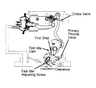Ac Repair Diagram 1993 Isuzu Amigo
