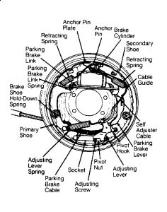 Rangershoes on 2001 Dodge Dakota Proportioning Valve