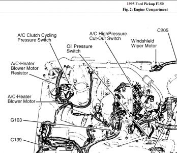 467881848758826922 as well 1998 F150 4 6 Vacuum Diagram furthermore Index2 in addition Discussion T8840 ds557457 besides F150 Cabin Air Filter Location. on ford f 150 vacuum lines diagram