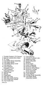 1995 chevy tahoe fuel injectors engine mechanical problem. Black Bedroom Furniture Sets. Home Design Ideas