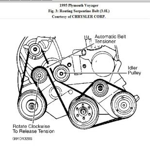 1995 Plymouth Voyager Serpintine Belt Routing: Engine