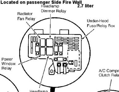 96 Honda Civic Fuse Box Panel Diagram on under the hood fuse box diagram for 1991 acura integra