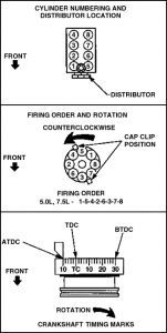 1996 Ford 350 Distributor Wiring - Basic Guide Wiring Diagram •