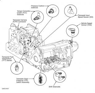 1997 cadillac el dorado trans dip stick transmission cadillac transmission diagrams #12