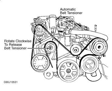 Caravan Beltrouting on 1998 Lincoln Continental Serpentine Belt Diagram