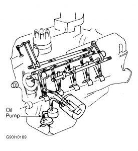 99 Jeep Cherokee Fuel Pump