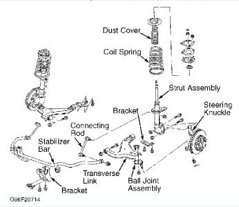 1997 Nissan Pathfinder Front End Diagram on 97 jeep grand cherokee ignition wiring diagram