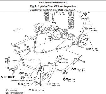 Nissan Electrical Diagrams