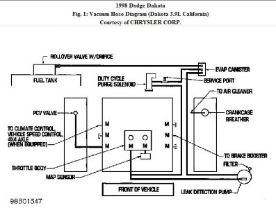 vacuum line diagram dakota durango forum rh dakota durango com 2005 chrysler pacifica vacuum diagram chrysler 300 vacuum diagram