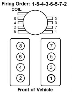 Firing Order Diagram: V8 Four Wheel Drive Automatic 100,000 Miles ...