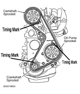 Engine Diagram Of 2 3l 1996 Ford Ranger