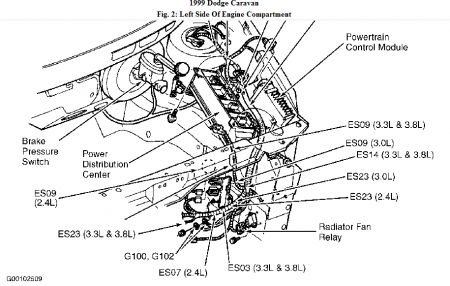 2003 Pontiac Vibe Fuse Box on ford taurus cooling system diagram