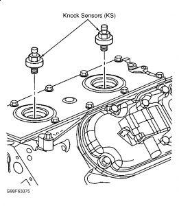 http://www.2carpros.com/forum/automotive_pictures/188069_99gmcsierra1500knocksensors_2.jpg