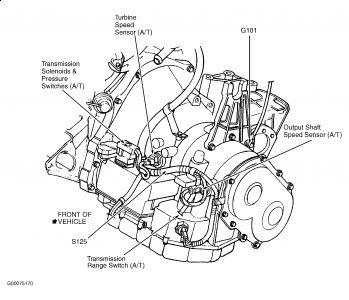 1999 Dodge Stratus Sped Sensor Transmission Problem 1999 Dodge