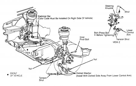 Lincoln Continental 1993 Lincoln Continental Lower Control Arm Bushings on 2001 lincoln navigator parts diagram