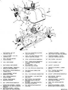 http://www.2carpros.com/forum/automotive_pictures/188069_fuelinjection95astrolocation1_1.jpg