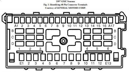 [DIAGRAM_5UK]  1994 gmc sonoma fuse box diagram | 1992 Gmc Sonoma Engine Diagram |  | xn----etbebdpcamdfd3adffeyoyx9e4fza.xn--p1ai