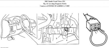 192750_ABS02VitaraFig24_1 2002 suzuki grand vitara abs light and e bake light 2000 suzuki grand vitara fuse box diagram at couponss.co