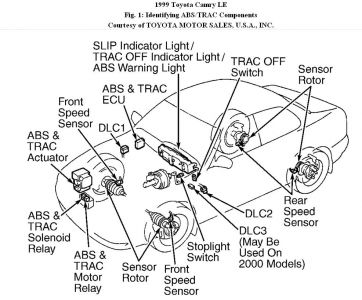 Toyota Camry 1999 Toyota Camry Quottraction Control Offquot Light Is on module wiring diagram