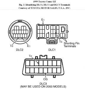 2002 Buick Lesabre Parts Diagram moreover RepairGuideContent also Toyota P0446 Code further 2000 Chevy Malibu Ke Line Diagram furthermore Hard Plastic Vacuum Line 75988. on 2000 buick lesabre vapor canister diagram