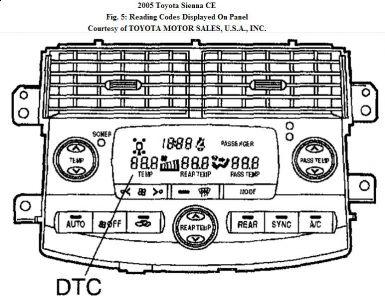 https://www.2carpros.com/forum/automotive_pictures/192750_ACDTC05SiennaFig05_1.jpg