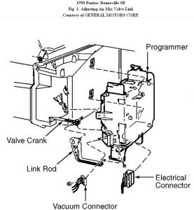 98 pontiac bonneville blower motor harness wiring diagram rh casamagdalena us