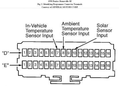 Acheaterprogrammer Bonvillefig on 1998 Buick 3800 Engine Problems
