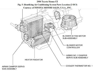 My Air Conditioner Is Running But Not Blowing Air >> 2005 Toyota Sienna Ac Blowing Hot Air: Air Conditioning