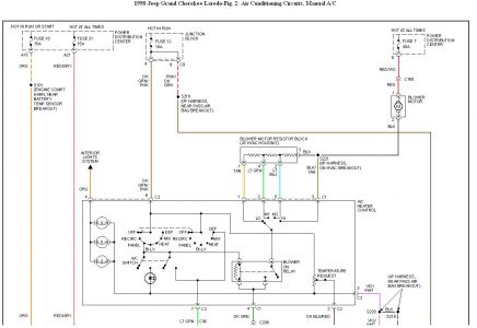 192750_ACcircuit98LaredoFig02a_1 resultado de imagen para wj electric fan wiring diagram cherokee 99 jeep grand cherokee cooling fan wiring diagram at mifinder.co