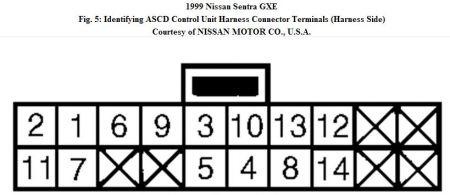 http://www.2carpros.com/forum/automotive_pictures/192750_ASCDSentraFig05_1.jpg