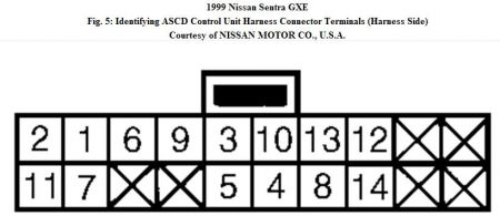 http://www.2carpros.com/forum/automotive_pictures/192750_ASCDSentraFig05_2.jpg