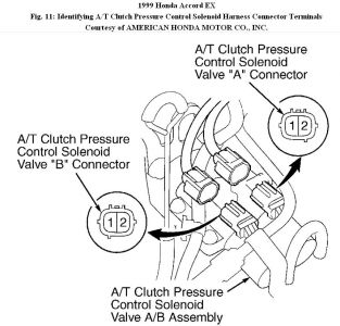2001 4l80e Transmission Wiring Harness Diagram