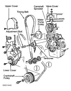 Cadillac Seville Fuel Filter Location in addition Cadillac Deville Starter Wiring Diagram further 2xluz 1992 Seville Sts Run Battery Dead Due Heater moreover Jeep Tj Crankshaft Position Sensor Location likewise Ford Transit Wiring Diagram. on 1992 cadillac deville