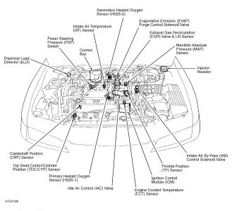 1997 honda accord p0170 and p0171 and engine stall 2009 honda accord engine diagram