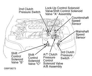2003 Explorer Sport Trac Radio Wiring Diagram in addition 2005 Honda Odyssey Fuse Box Diagram likewise 2007 Saab 9 3 Fuel Filter Location besides Wiring Harness For 2003 Kia Sorento in addition Acura Multiplex Wiring Diagram. on fuse box acura mdx 2003